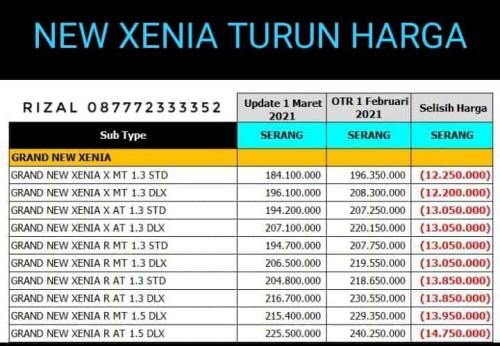 Promo Daihatsu New Xenia Turun Harga